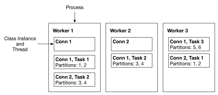 ../_images/worker-model-basics.png